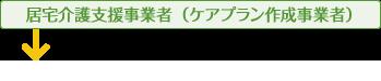 居宅介護支援事業者(ケアプラン作成事業者)